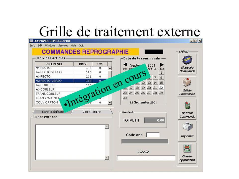 Grille de traitement externe