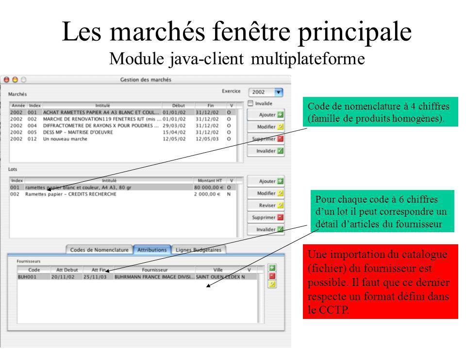 Les marchés fenêtre principale Module java-client multiplateforme