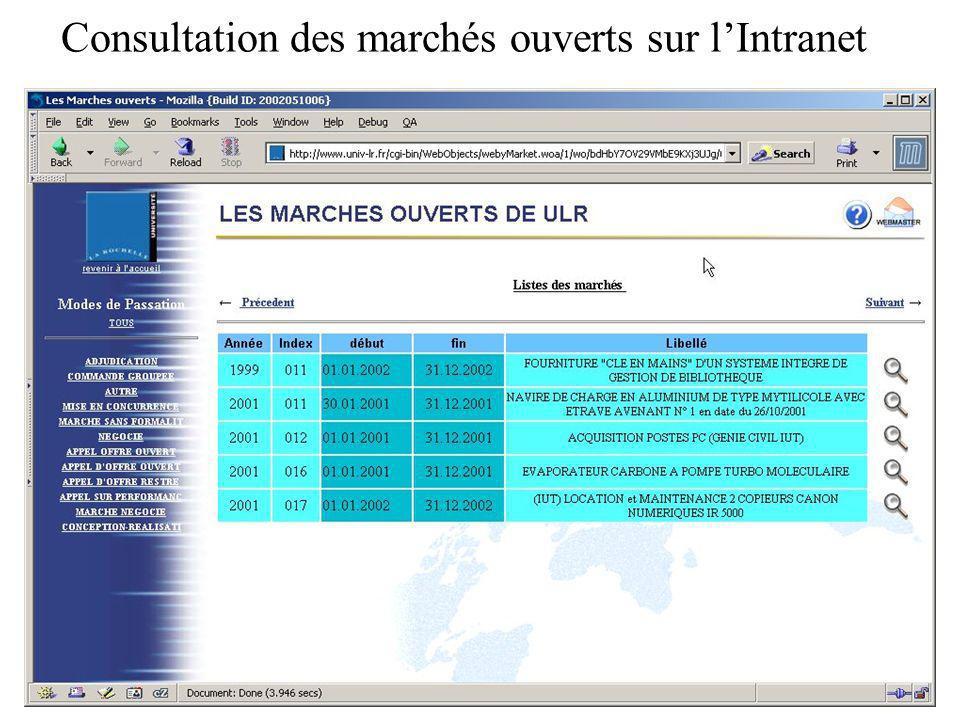 Consultation des marchés ouverts sur l'Intranet