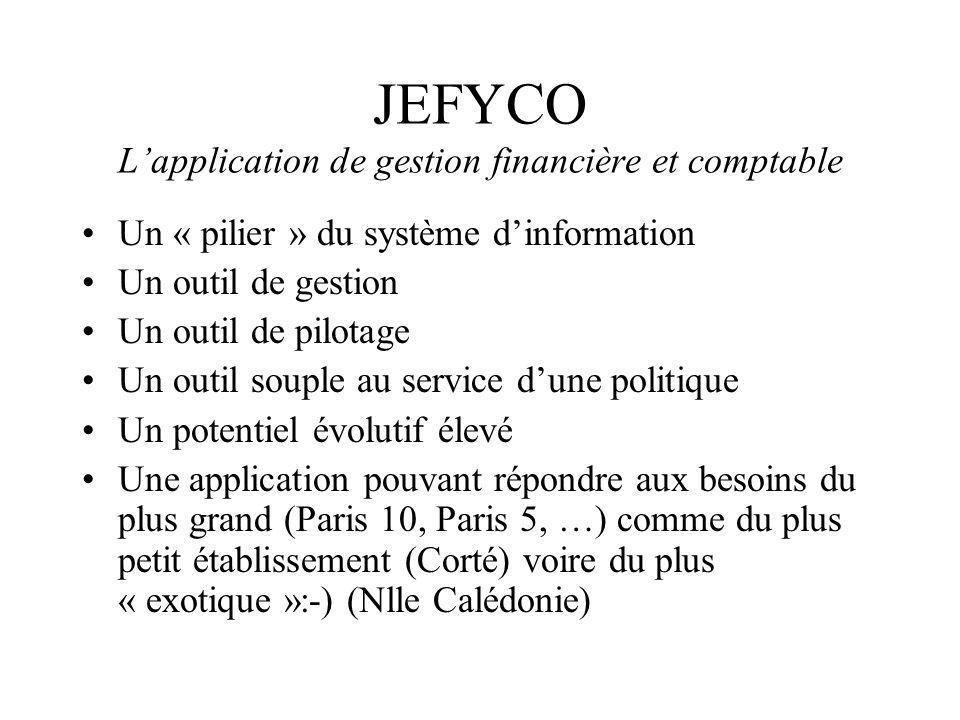 JEFYCO L'application de gestion financière et comptable