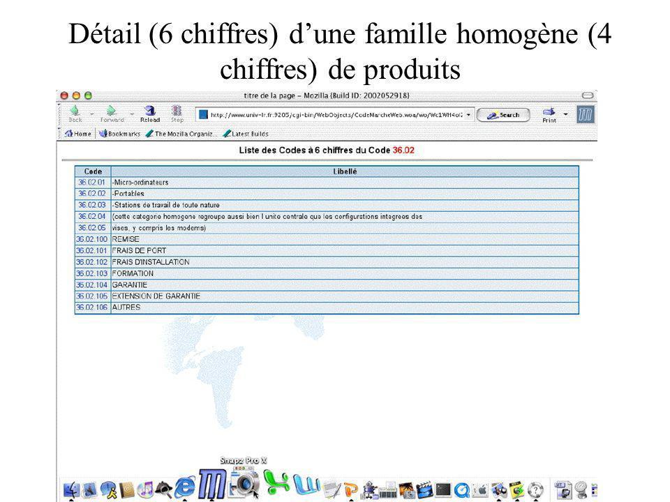 Détail (6 chiffres) d'une famille homogène (4 chiffres) de produits