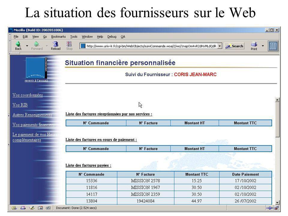 La situation des fournisseurs sur le Web