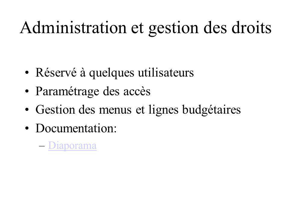 Administration et gestion des droits
