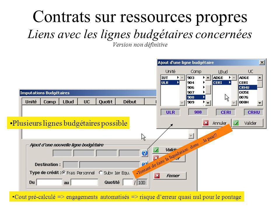 Contrats sur ressources propres Liens avec les lignes budgétaires concernées Version non définitive