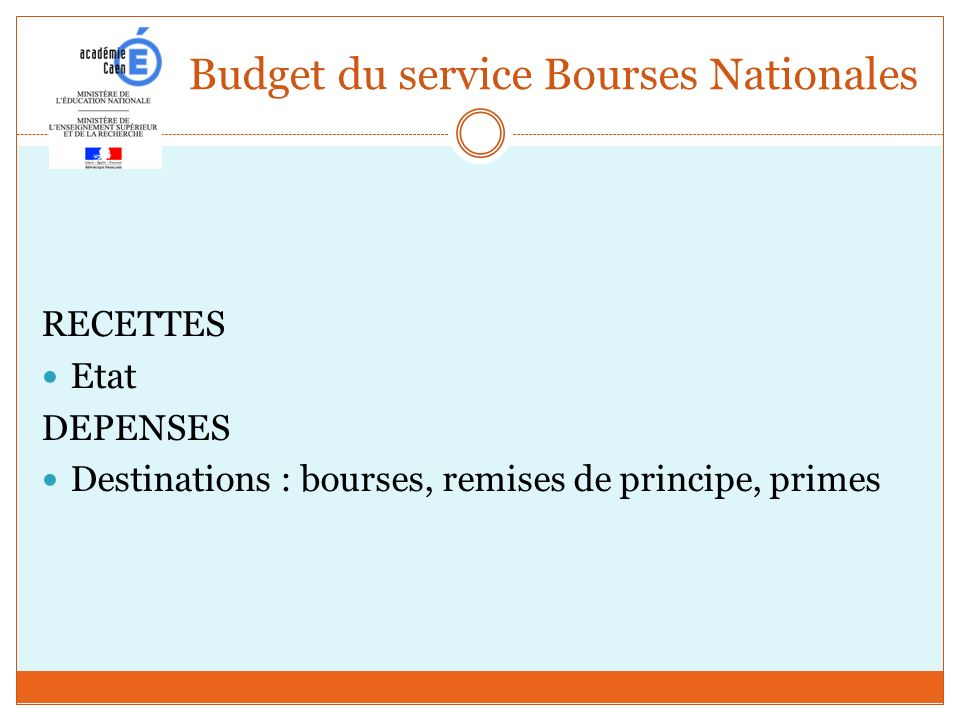 Budget du service Bourses Nationales