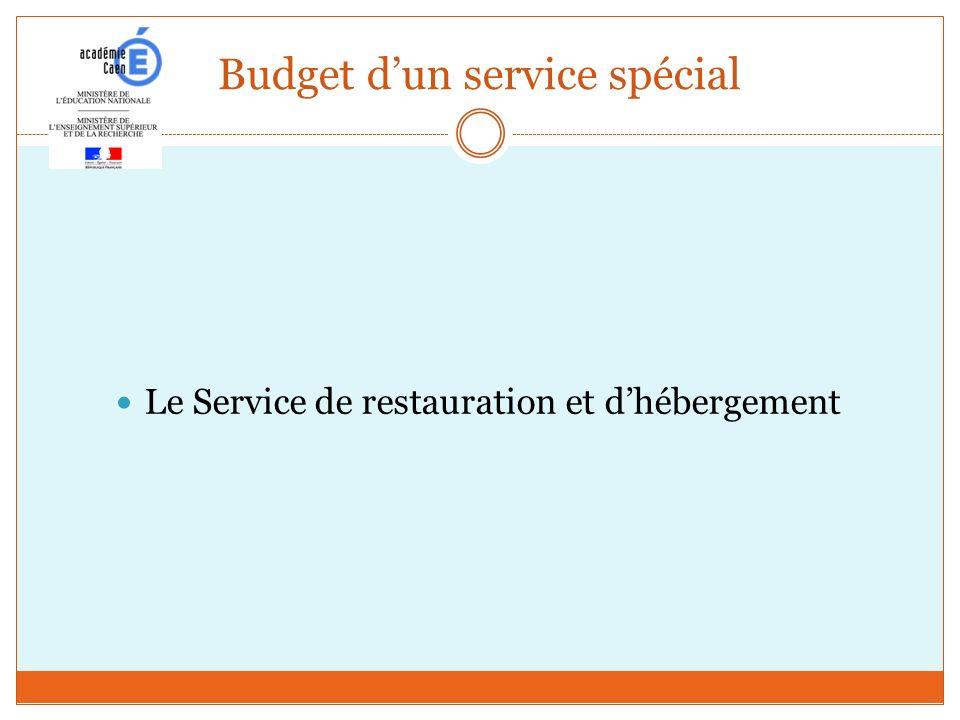 Budget d'un service spécial