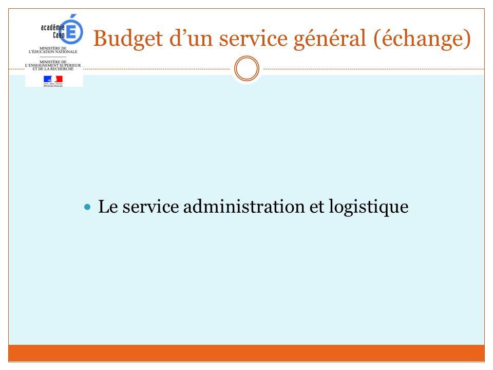 Budget d'un service général (échange)