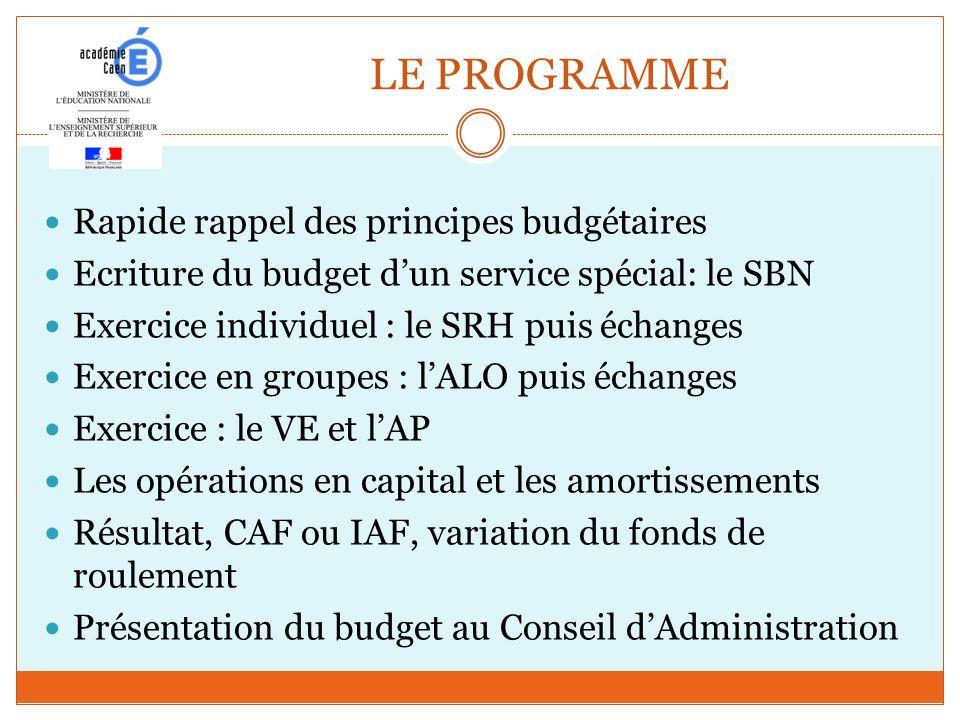 LE PROGRAMME Rapide rappel des principes budgétaires
