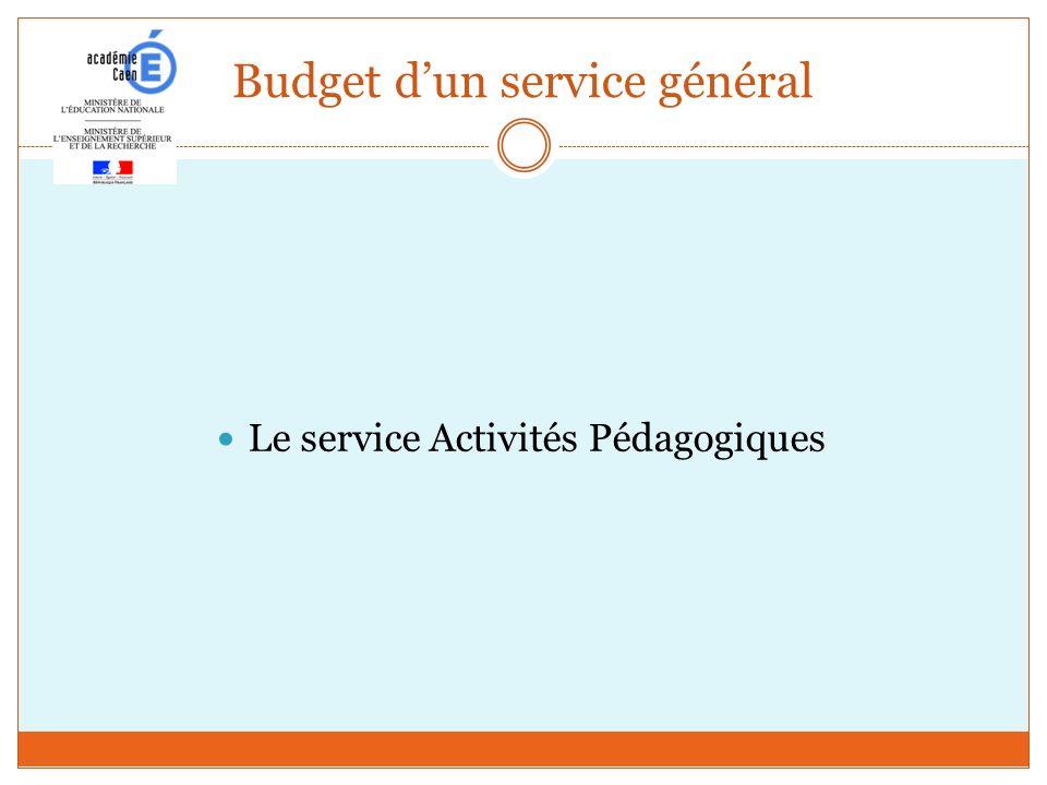 Budget d'un service général