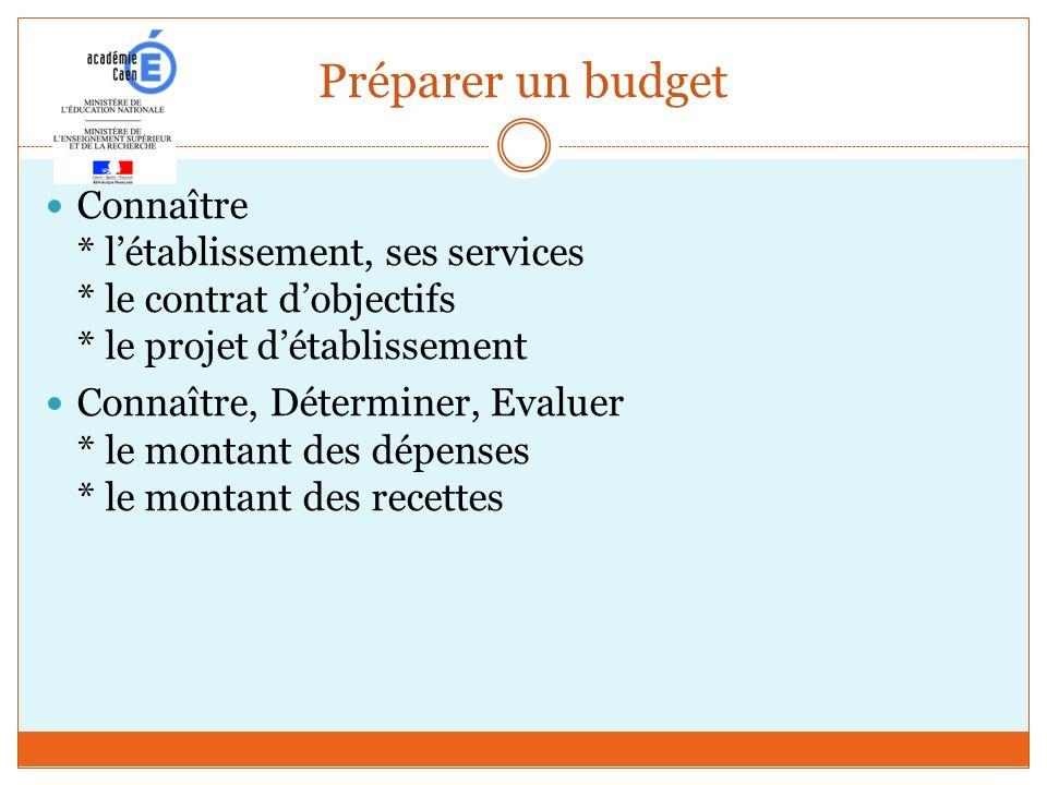 Préparer un budget Connaître * l'établissement, ses services * le contrat d'objectifs * le projet d'établissement.