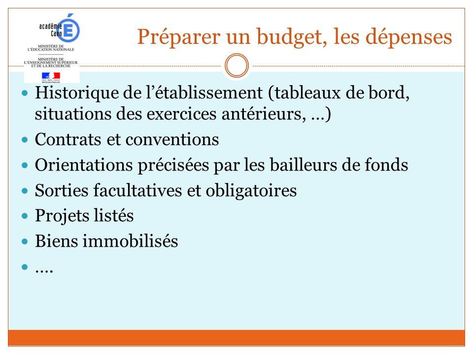Préparer un budget, les dépenses