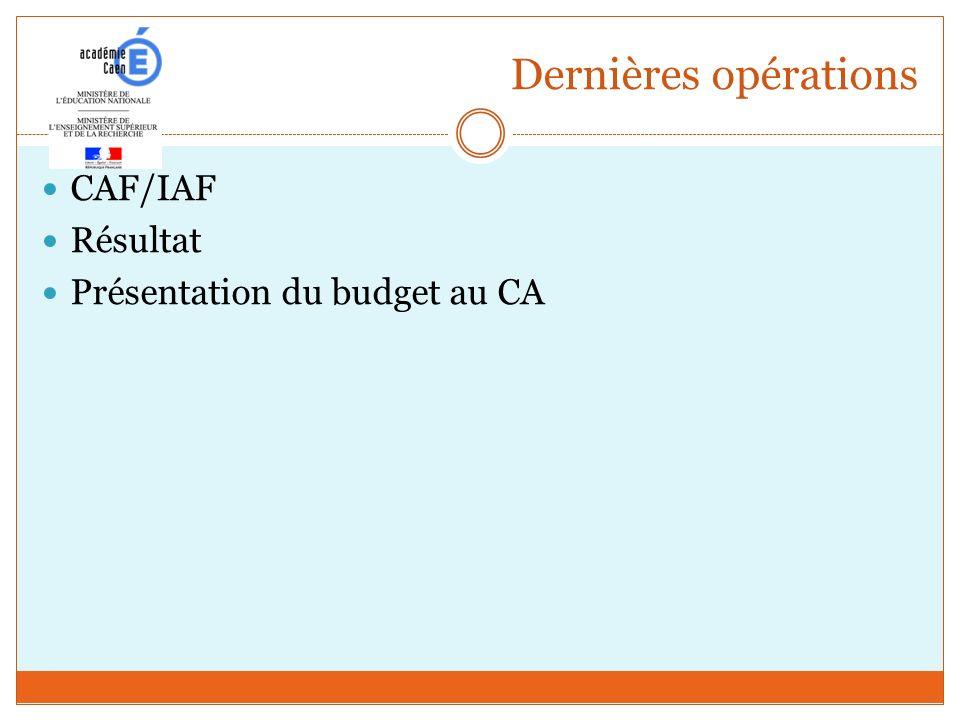 Dernières opérations CAF/IAF Résultat Présentation du budget au CA