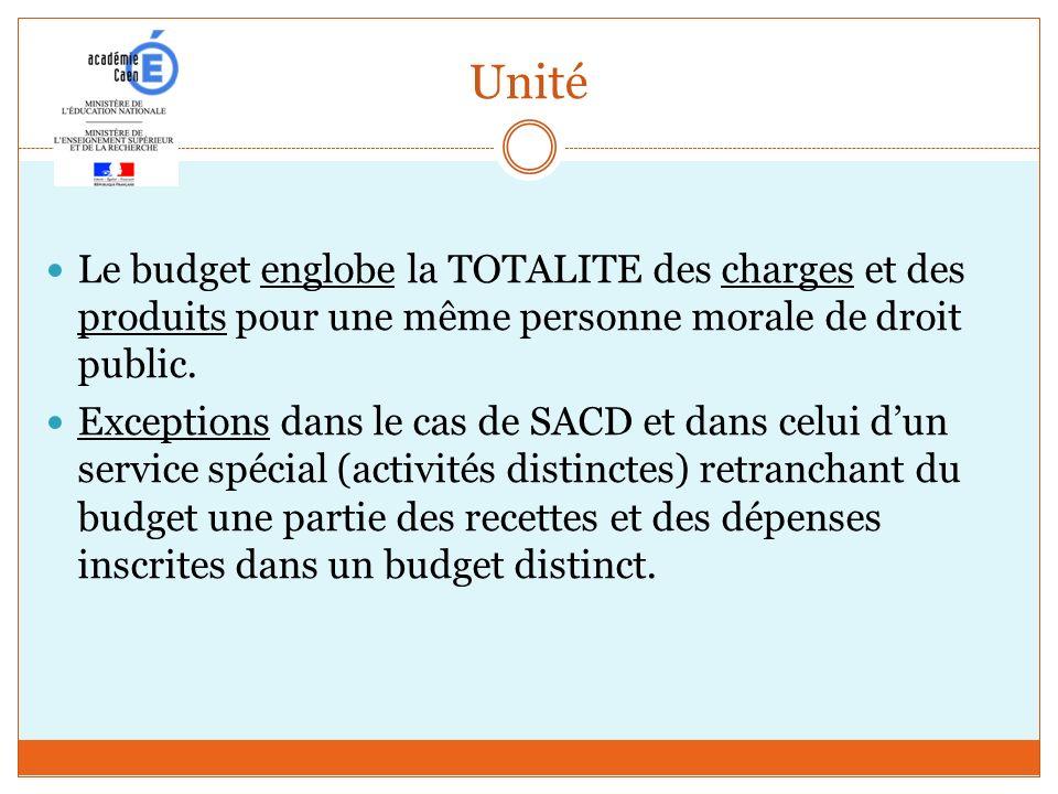 Unité Le budget englobe la TOTALITE des charges et des produits pour une même personne morale de droit public.