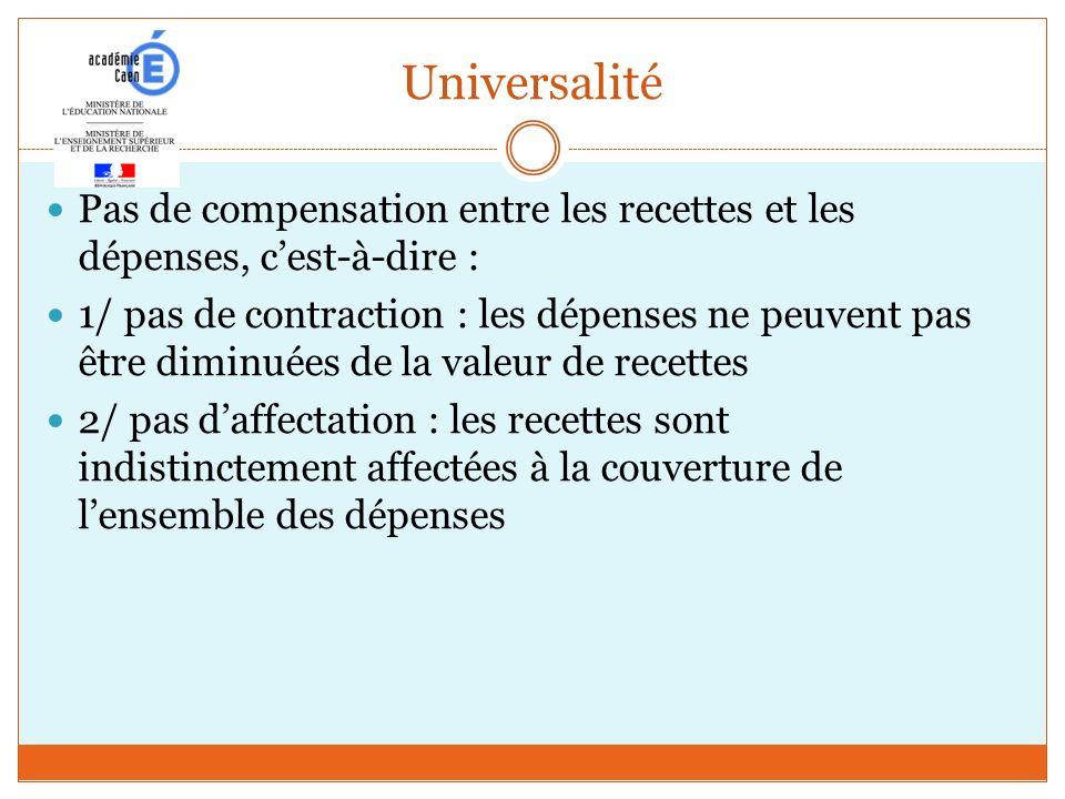 Universalité Pas de compensation entre les recettes et les dépenses, c'est-à-dire :