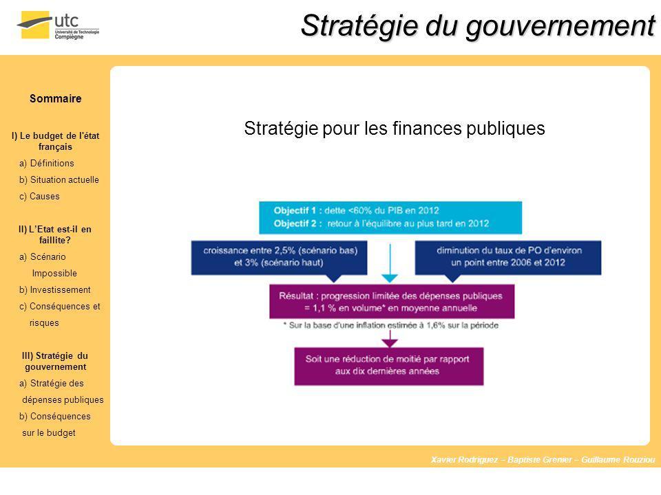Stratégie du gouvernement