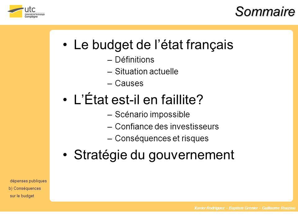 Le budget de l'état français