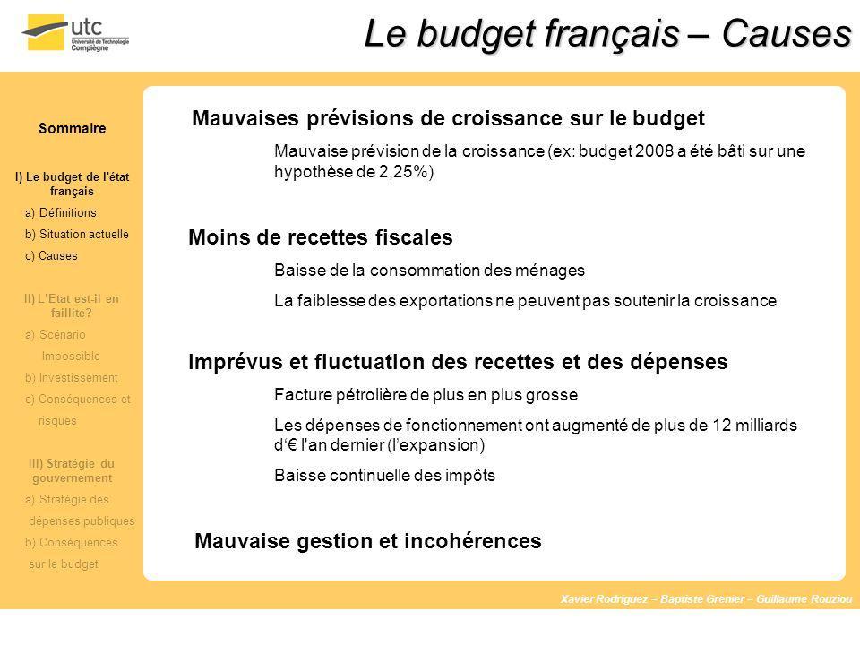 Le budget français – Causes