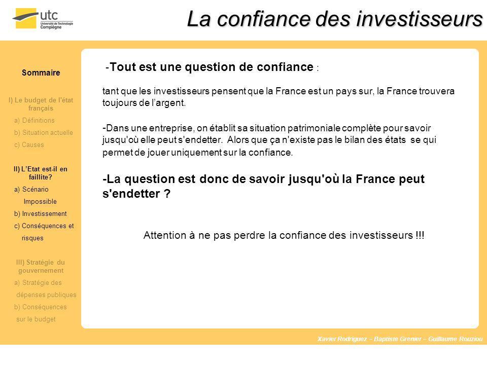 La confiance des investisseurs
