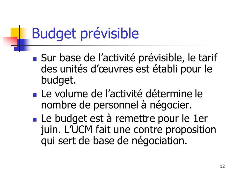 Budget prévisible Sur base de l'activité prévisible, le tarif des unités d'œuvres est établi pour le budget.