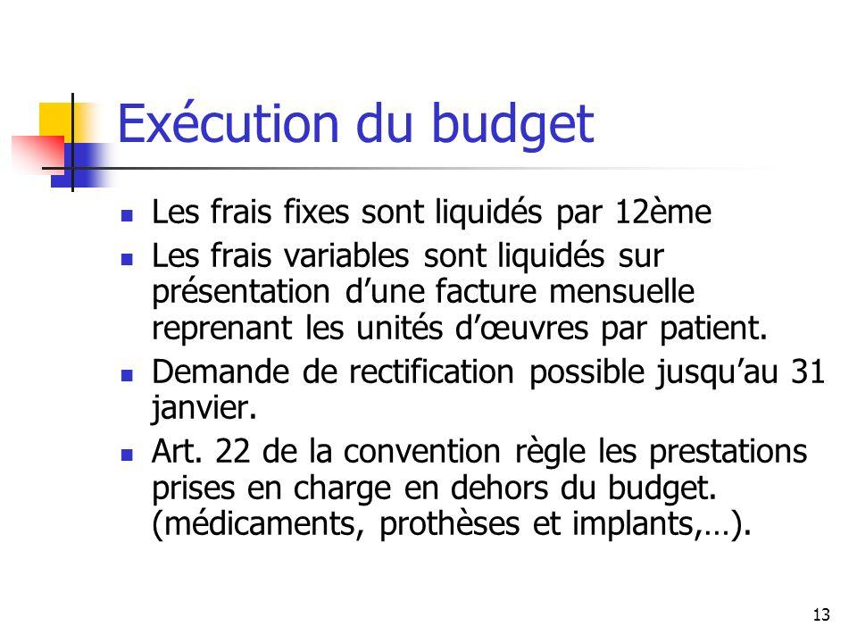 Exécution du budget Les frais fixes sont liquidés par 12ème
