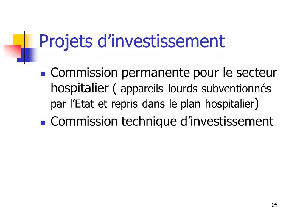 Projets d'investissement