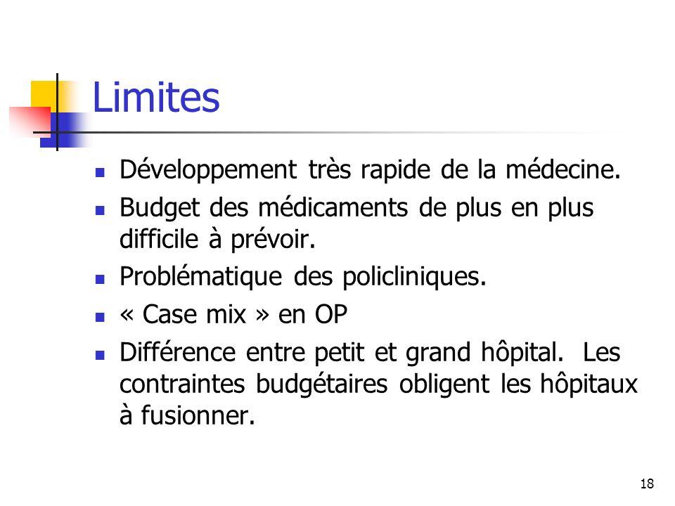 Limites Développement très rapide de la médecine.