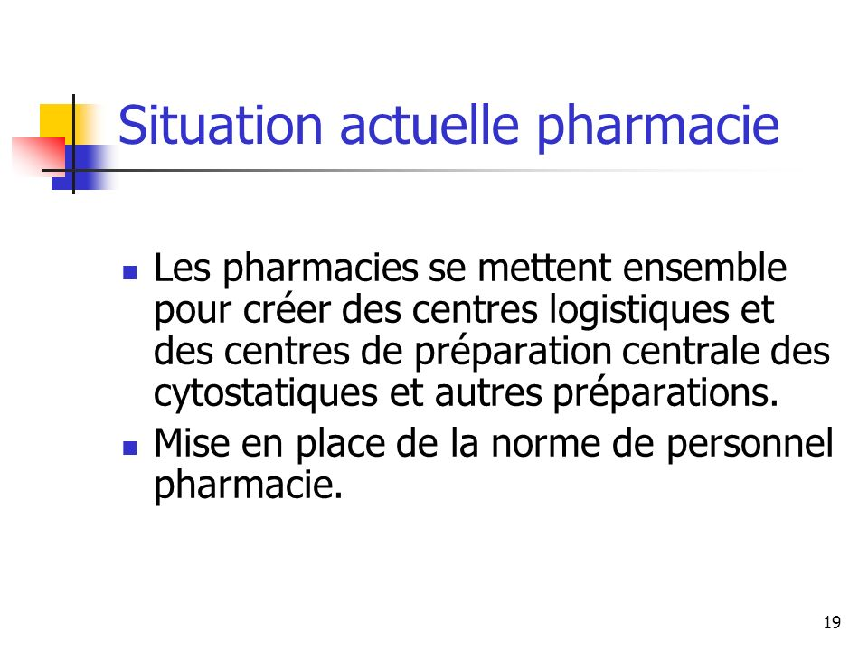 Situation actuelle pharmacie