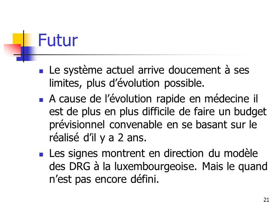 Futur Le système actuel arrive doucement à ses limites, plus d'évolution possible.