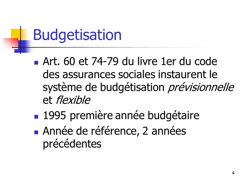 Budgetisation Art. 60 et 74-79 du livre 1er du code des assurances sociales instaurent le système de budgétisation prévisionnelle et flexible.