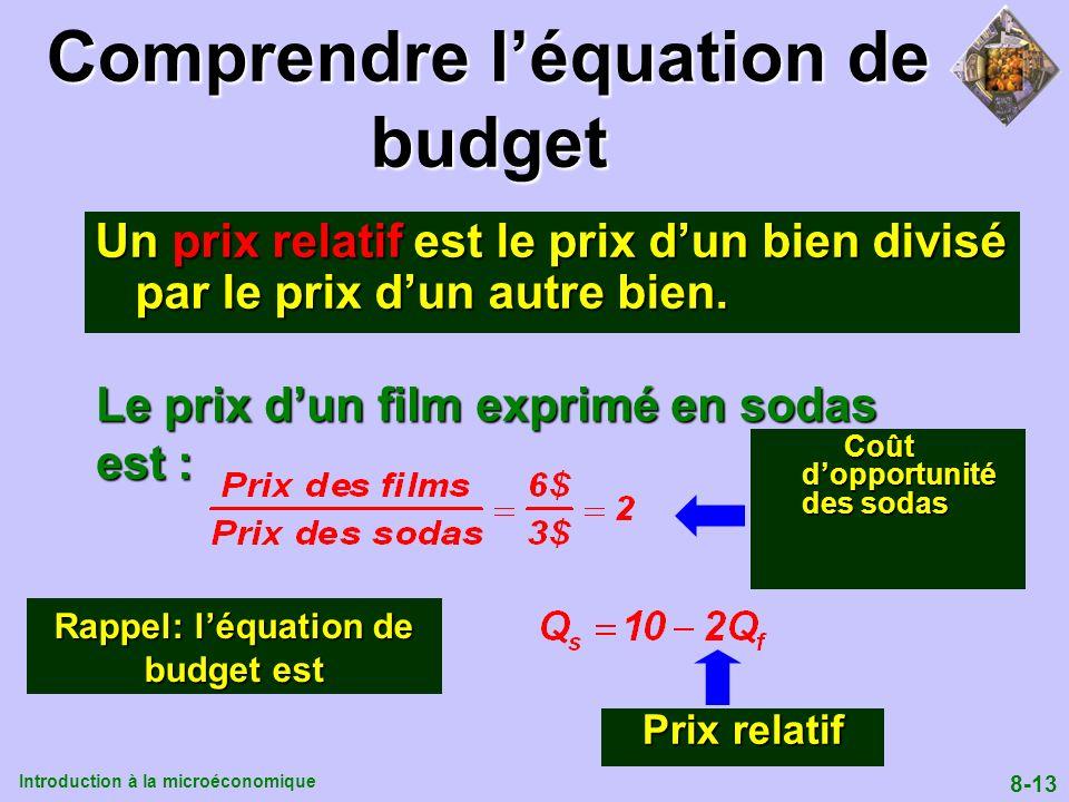 Comprendre l'équation de budget