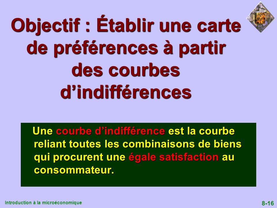 Objectif : Établir une carte de préférences à partir des courbes d'indifférences