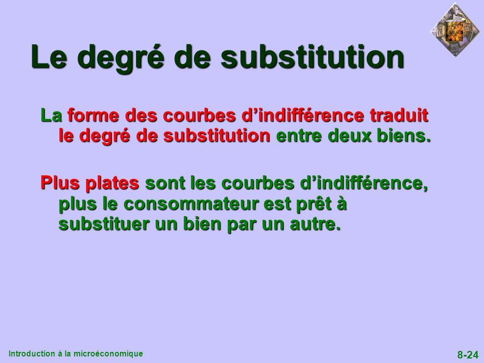 Le degré de substitution
