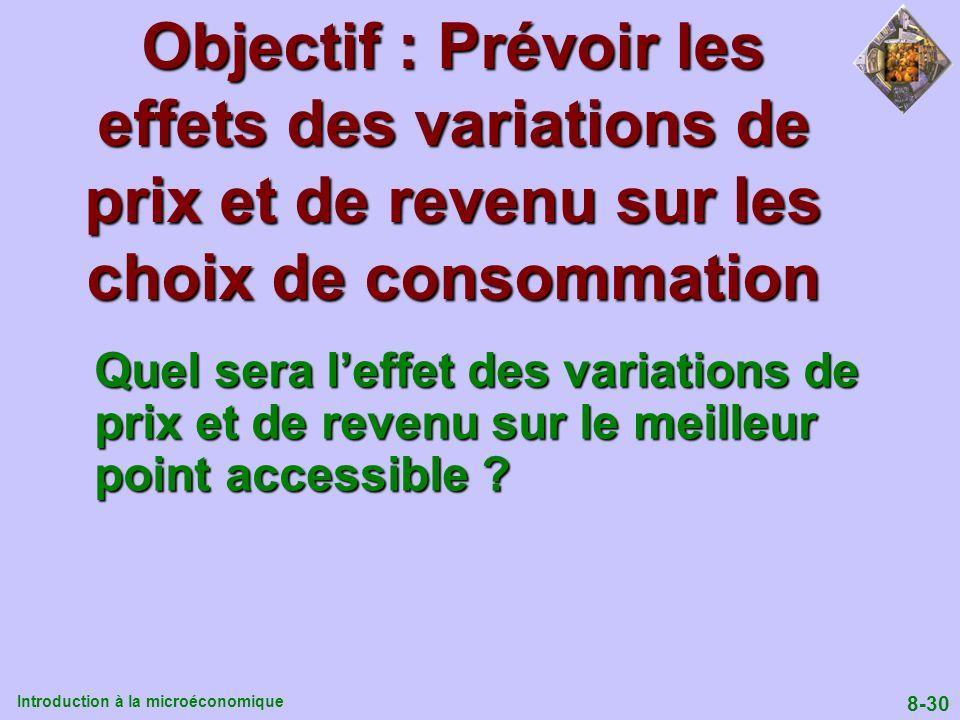 Objectif : Prévoir les effets des variations de prix et de revenu sur les choix de consommation
