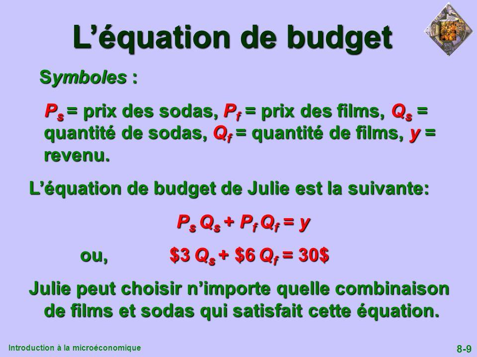 L'équation de budget Symboles :