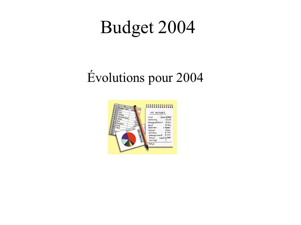 Budget 2004 Évolutions pour 2004