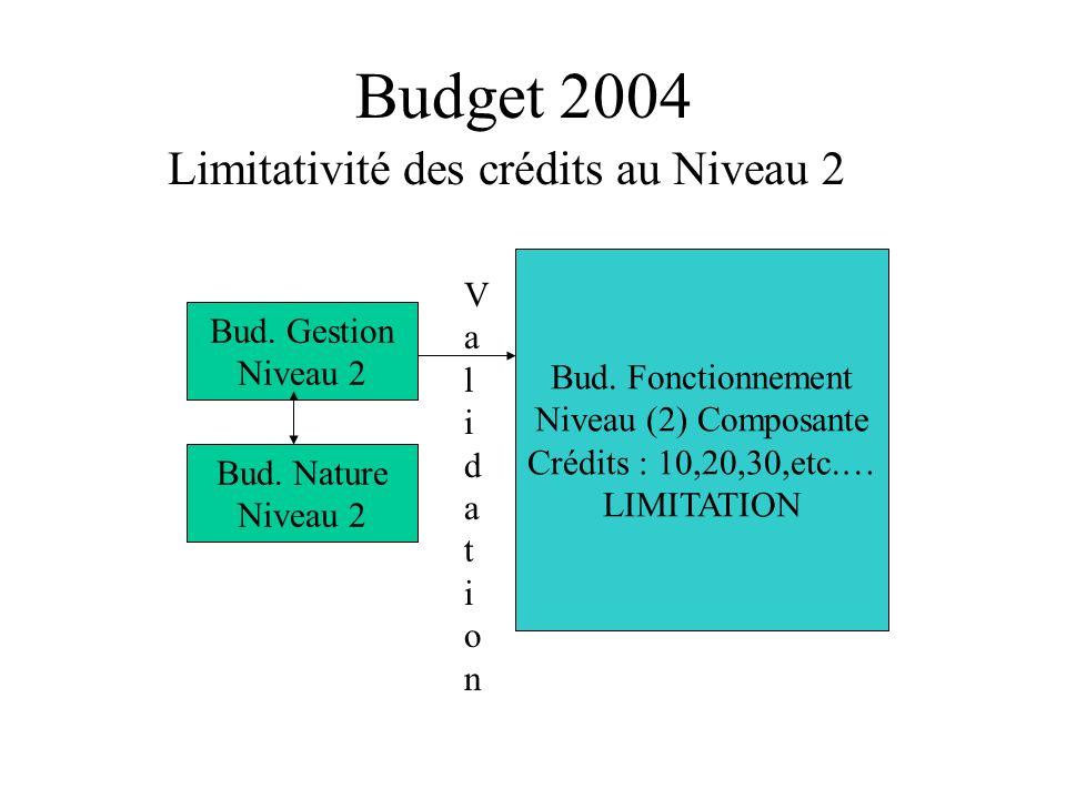 Limitativité des crédits au Niveau 2