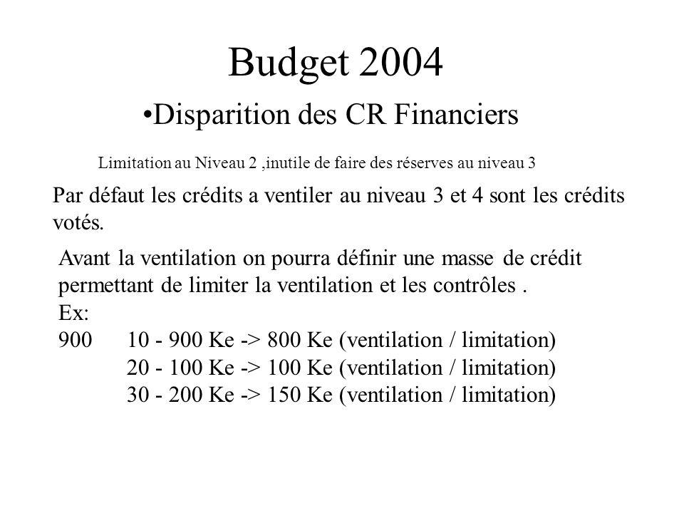 Disparition des CR Financiers