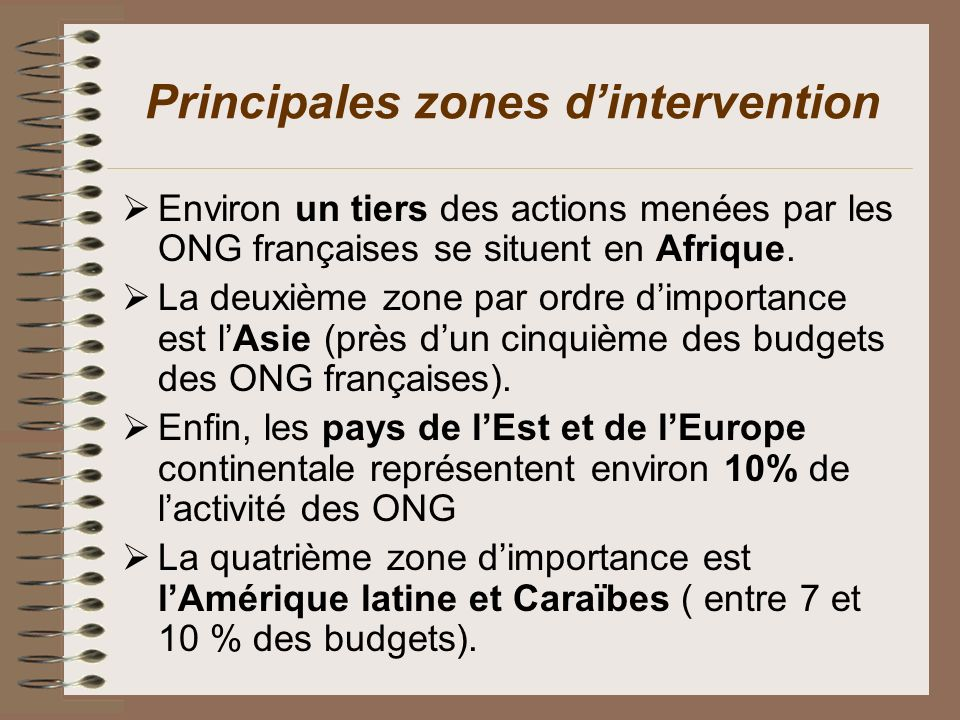 Principales zones d'intervention