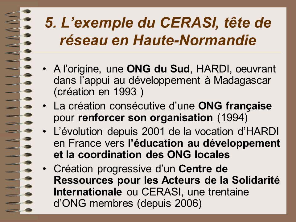 5. L'exemple du CERASI, tête de réseau en Haute-Normandie