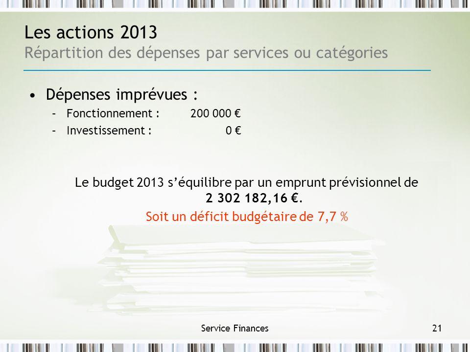 Soit un déficit budgétaire de 7,7 %