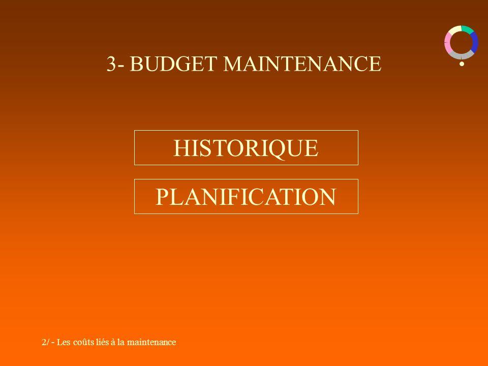 HISTORIQUE PLANIFICATION 3- BUDGET MAINTENANCE