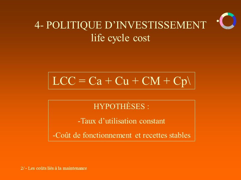 4- POLITIQUE D'INVESTISSEMENT life cycle cost