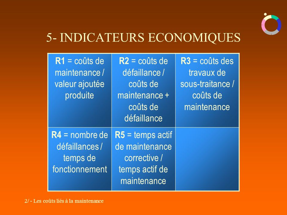 5- INDICATEURS ECONOMIQUES