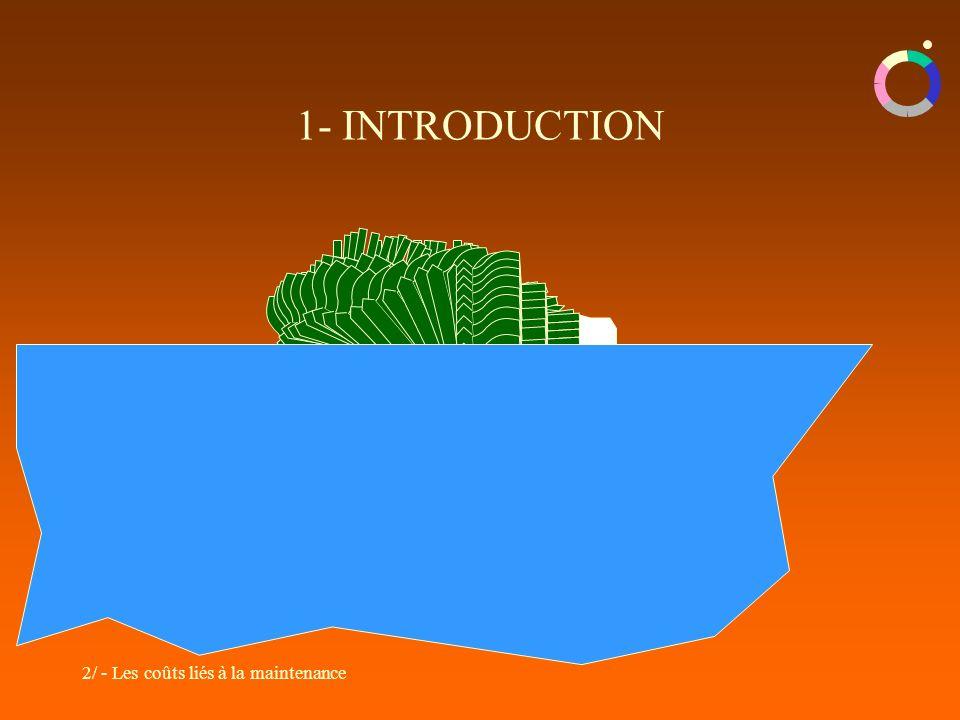 1- INTRODUCTION 2/ - Les coûts liés à la maintenance TITANIC TITANIC