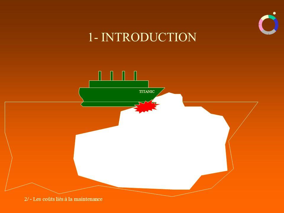 1- INTRODUCTION TITANIC 2/ - Les coûts liés à la maintenance