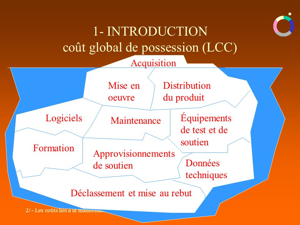 1- INTRODUCTION coût global de possession (LCC)