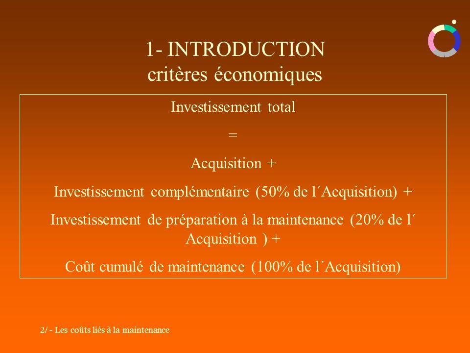 1- INTRODUCTION critères économiques