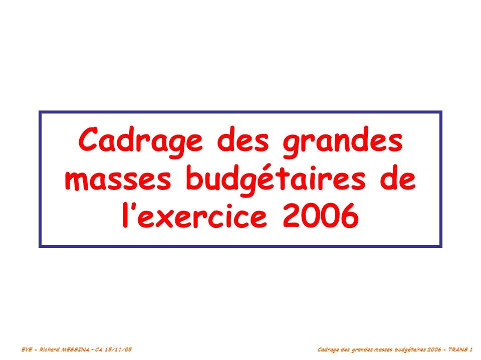 Cadrage des grandes masses budgétaires de l'exercice 2006