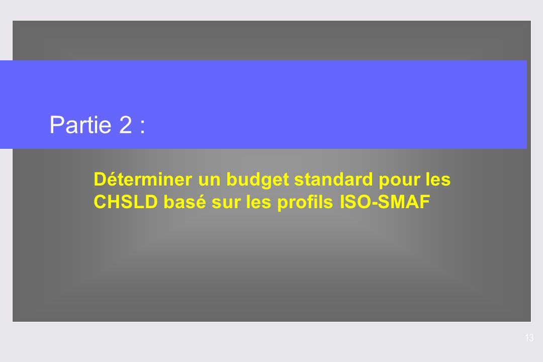 Partie 2 : Déterminer un budget standard pour les CHSLD basé sur les profils ISO-SMAF