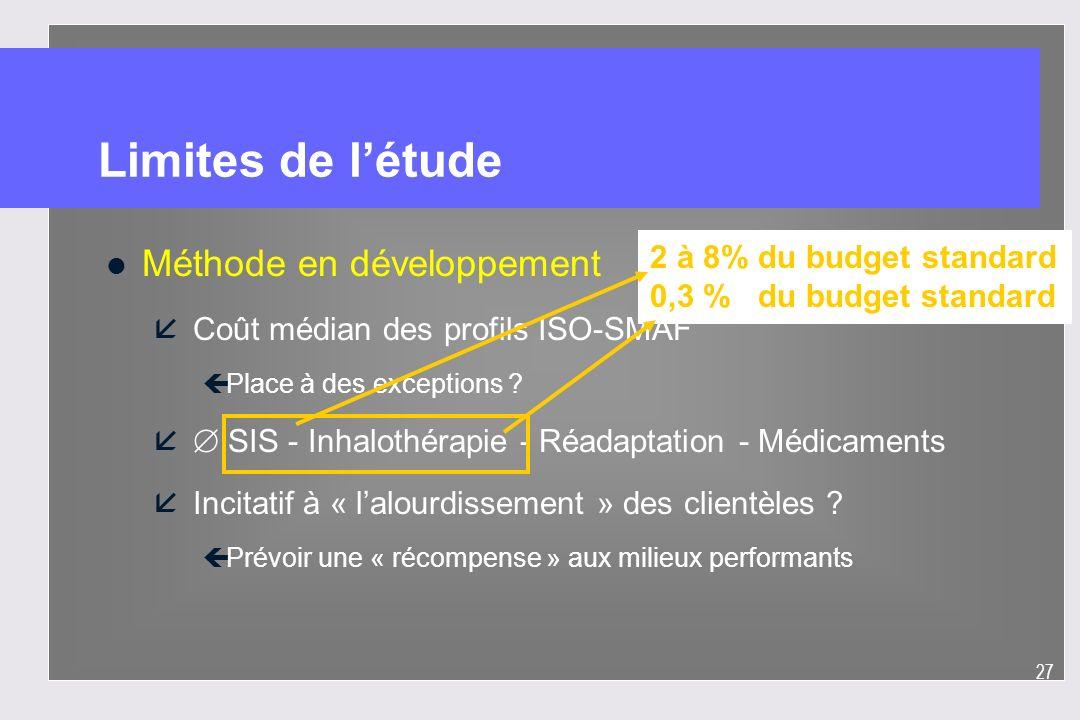 Limites de l'étude Méthode en développement 2 à 8% du budget standard